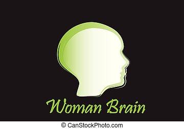 Logo brain woman vector image