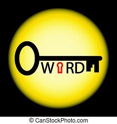 Logo design for the keyword