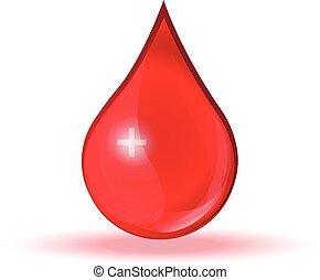 logo, droppe, blod
