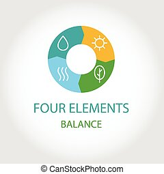 Logo four natural elements.