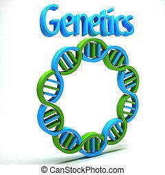 logo, genetik