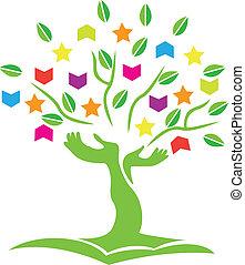 logotipo, livros, árvore, estrelas, mãos