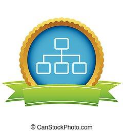 logotipo, ouro, estrutura