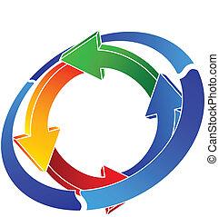 logotipo, reciclagem