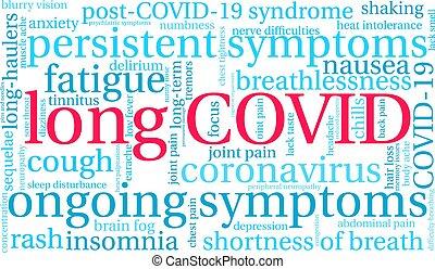 Long COVID Word Cloud