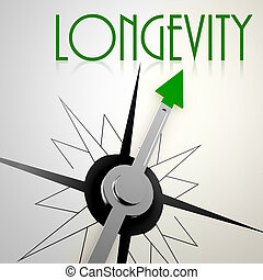 Longevity on green compass