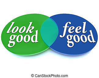 A Venn diagram of overlapping circles with the words Look Good and Feel Good showing the intersecting area that is a balance for achieving positive health change while looking presentable