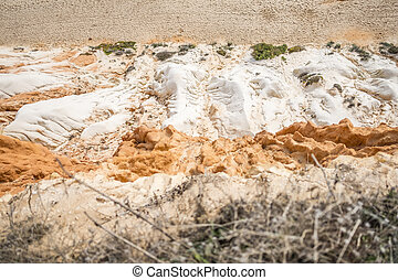 Looking down to beautiful cliffs and sand on Falesia Beach in Albufeira, Algarve, Portugal
