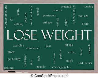 Lose Weight Word Cloud Concept on a Blackboard
