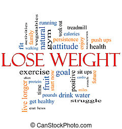 Lose Weight Word Cloud Concept with great terms such as diet...