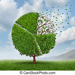 Losing market share pie chart as a growing green tree with leaves flying and falling off as a business concept of competition loss as a financial graph chart symbol of economic challenges.