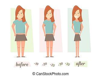 loss., peso, después, thin., grueso, mujeres, antes