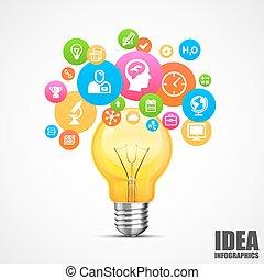 lotissements, lumière, idées