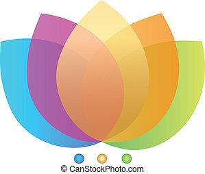 loto, logotipo, flor, desenho