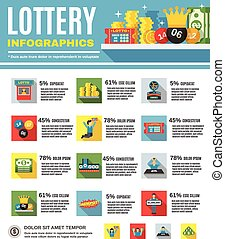 Lottery Infographics Set