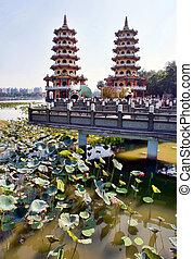 Lotus Lake in Kaohsiung,Taiwan.