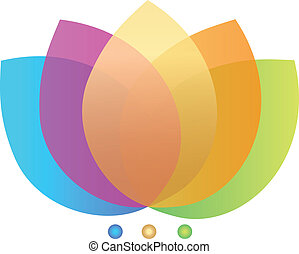 lotus, logo, blomma, design