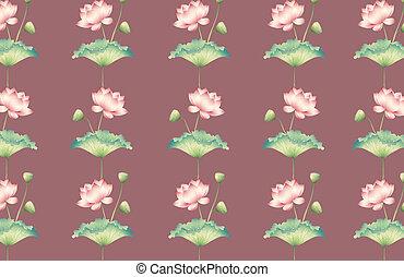 lotus, model