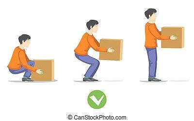 lourd, boîte, illustration, vecteur, sécurité, correct, levage