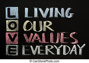LOVE acronym, on a blackboard with words written in chalk - ...