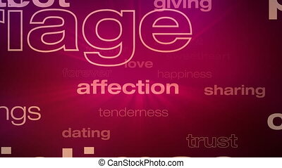 Love and Relationship Words Loop - Seamless animation loop...