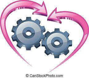 love., begrip