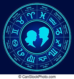 Love horoscope in the circle