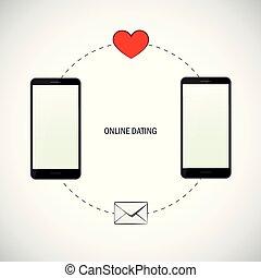 love message sending via smartphone online dating