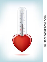 Love Thermometer - This image is a vector file representing...