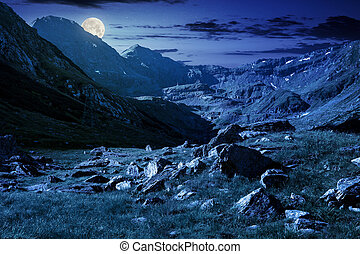 lovely scenery of Transfagarasan valley at night - lovely...