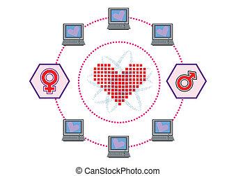 Loving Gender on The Internet Illustration in Vector