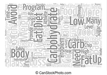 Low Carbohydrate Diets text background wordcloud concept