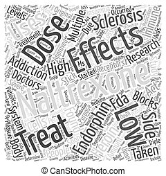 Low Dose Naltrexone and Multiple Sclerosis Word Cloud Concept