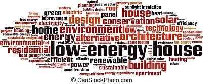 Low-energy house-horizon.eps - Low-energy house word cloud...