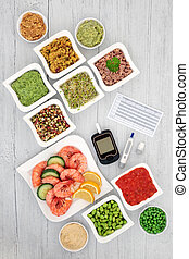 Low Glycemic Testing Devices with Food for Diabetics