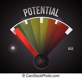 low potential speedometer illustration