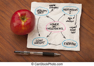 lower cholesterol mind map - napkin doodle on a wooden table with red apple