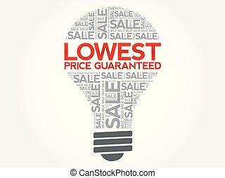Lowest Price Guaranteed, bulb