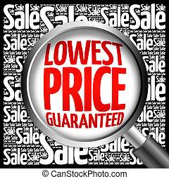 Lowest Price Guaranteed sale word cloud