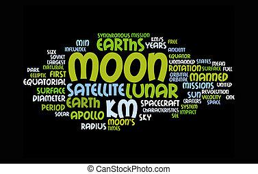 lua, palavra, nuvens