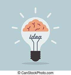 luce, concetto, idea, cervello, bulbo