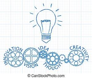 luce, ruote, carta, ingranaggio, innovazione