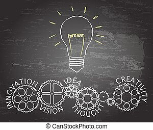 luce, ruote, innovazione, ingranaggio, lavagna