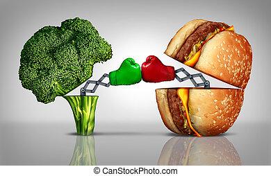 lucha del alimento