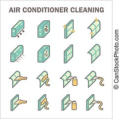 lucht conditionerend, schoonmaken