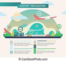 luchthaven, infographic, vervoeren, vliegtuig, boven