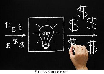 lucrativo, conceito, investimento, idéias