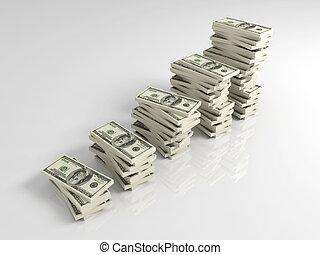 lucro, crescimento, dólar
