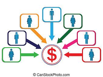 lucro, empregado, contribua, vetorial, ilustração