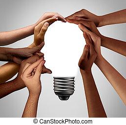 ludzki, idea
